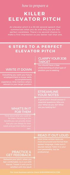 How to write a pitch document