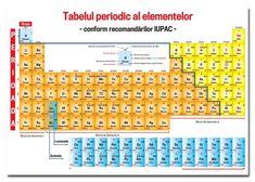 Tabelul Periodic Al Elementelor Periodic Table, Chemistry, Periodic Table Chart, Periotic Table