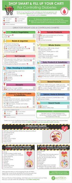1000+ ideas about Grocery Lists on Pinterest