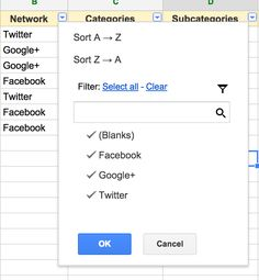 Tips and methods to evaluate social media and optimize your posts