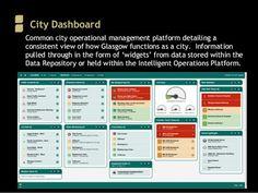 city dashboard glasgow - Pesquisa Google
