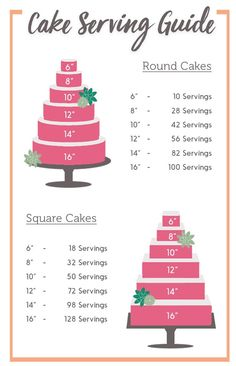 Many individuals don't think about going into company when they begin cake decorating. Many folks begin a house cake decorating com Cake Serving Guide, Cake Serving Chart, Cake Sizes And Servings, Cake Servings, Easy Cake Decorating, Cake Decorating Techniques, Decorating Tips, Cake Chart, Cake Size Chart