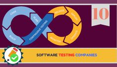 Top 10 Software Testing Companies 2017