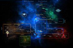 star trek sectors