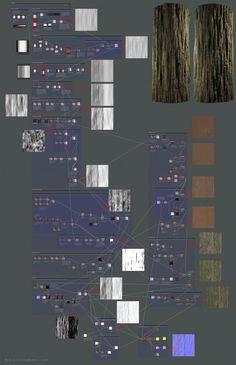 zbrush, 3ds max, allegorithmic, susbtance designer, substance, gamedev, quixel, megascans, game development, materials, textures