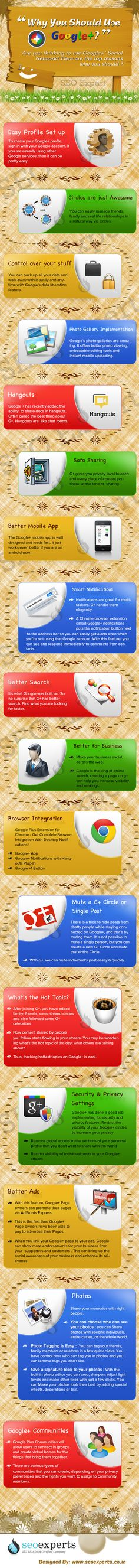 Are you still looking for reasons to use #Google+ for all your social networking requirements? This infographic highlights reasons why Google+ is valuable and how it will get you to make the jump. You have lots of options at g+ such as hangouts, Circles, and even much more. Its bit professional because people use Google+ pages for business. Google tries to keep professionalism and entertainment apart. Take a look below and share your views with us. #socialmedia #googleplus