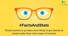 Wondering how important visuals are in your social media posts? Discover new research and insights on the types of visual content marketers #WhiteDwarf #SocialMedia #Contentmarketers #FactsandStats  For More Click Here: http://www.whitedwarf.in/social-media-marketing/