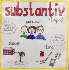 Substantiv Barn Crafts, Sprog, Classroom Walls, Communication Skills, Kids Education, Kids Learning, Norway, Preschool, Language