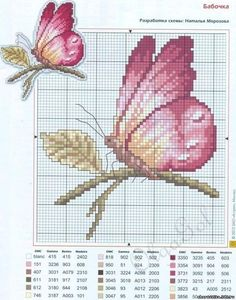 Thrilling Designing Your Own Cross Stitch Embroidery Patterns Ideas. Exhilarating Designing Your Own Cross Stitch Embroidery Patterns Ideas. Butterfly Cross Stitch, Just Cross Stitch, Cross Stitch Cards, Beaded Cross Stitch, Cross Stitch Animals, Cross Stitch Flowers, Cross Stitching, Cross Stitch Embroidery, Cross Patterns