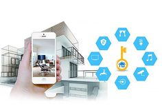Home Alarm Security Program Device – JP Importz - services - Technology Wireless Home Security Systems, Security Alarm, Security Technology, Security Products, What Is Smart, Intruder Alarm, Best Home Security, Home Safes, Good House