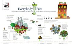 Everybody Eats: How a Community Food System Works. http://www.yesmagazine.org/issues/food-for-everyone/everybody-eats-how-a-community-food-system-works
