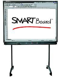 Smartboard Activities for Science