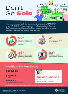 Find out the top three facts about home owners selling their houses on their own. Here are the Top 3 Facts of For-Sale-by-Owner (FSBO) Home Sales. Real Estate One, Real Estate Rentals, Home Selling Tips, Selling Your House, Going Solo, California Real Estate, Real Estate Information, Residential Real Estate, Make More Money