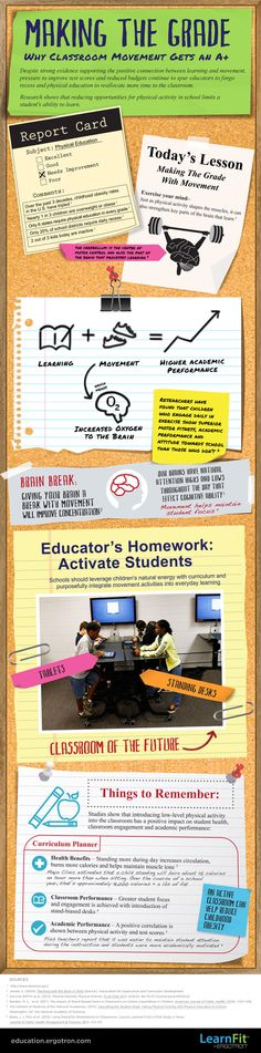 Infographic: Why Classroom Movement Gets an A+ | Ergotron