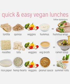Likes, 62 Comments - Plant Based Plans Easy Vegan Lunch, Quick Easy Vegan, Vegan Lunches, Vegan Foods, Vegan Dishes, Healthy Snacks, Healthy Eating, Vegan Food List, Simple Snacks