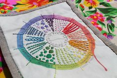 Color Wheel Sampler by Dropcloth by dropcloth on Etsy, $15.00