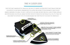 The Inners of what makes Slyde Handboards Black Carbon Fiber the hottest handplane on the planet