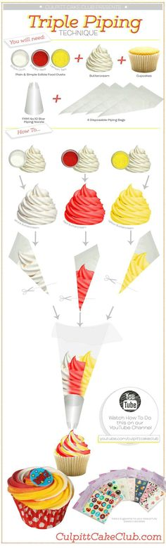 Learn a cool triple colour piping technique for cupcakes!culpittcakecl& The post Learn a cool triple colour piping technique for cupcakes!culpittcakecl& appeared first on Food Monster. Icing Tips, Frosting Tips, Frosting Recipes, Cupcake Recipes, Frosting Colors, Buttercream Frosting, Piping Icing, Frost Cupcakes, Decorate Cupcakes