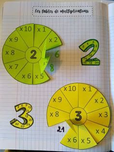 Lesson for multiplication tables - tablets & pirouettes - education - Schule - Crafts Multiplication Facts, Math Fractions, Maths Puzzles, Math Activities, Table Addition, Kids Craft Tables, Free Math, Homeschool Math, Math For Kids