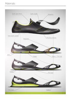Concept Fitness Footwear by Rolando Hernández Garcilazo