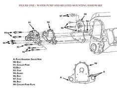 97 chevy    6      5       diesel       engine       diagram      chevy ck1500    6      5    turbo    diesel     JustAnswer   6968