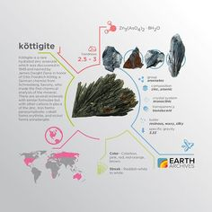 Köttigite was discovered by James Dwight Dana and named in honor of Otto Friedrich Köttig, a German chemist from Schneeberg, Saxony, who made the first chemical analysis of this mineral. #science #nature #geology #minerals #rocks #infographic #earth #köttigite