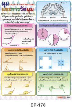 คณิต Math Poster, Kids Poster, Math Formulas, Math School, Math Classroom, Study Tips, Design Thinking, Mathematics, Knowledge