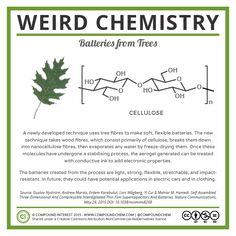 Compound Interest - Weird Chemistry
