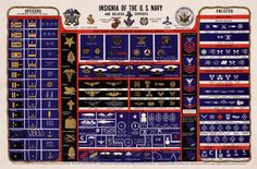 Insignia of the US Navy and related services in WWII. (May 1943 issue of the Bureau of Naval Personnel Information Bulletin) Military Ranks, Military Life, Military Uniforms, Military Art, Us Navy Insignia, Navy Ranks, Air Force, Navy Chief, Navy Mom