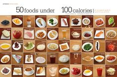 50 foods under 100 calories. Eating 5-6 times a day (3 meals with a snack in between each meal) keeps your metabolism going! If you're trying to lose weight 100 calories is a good snack. If you're working out you may need more than a 100 calorie snack.  The best snack is natural/not processed (fruit/nuts/veggie/yogurt) and has protein with the carbs to keep you full!