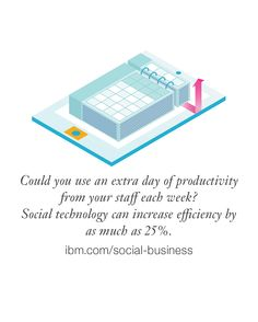 Social at work.  Could you use an extra day of productivity from your staff each week?  Social technology can increase efficiency by as much as 25%