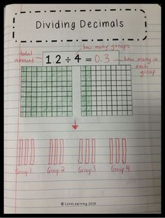 Dividing Decimals: Interactive Notes showing students how to divide decimals using models. This helps students build a deeper understanding of the concept! 5.NBT.B.7