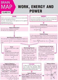 Work, energy and power Physics Topics, Physics Lessons, Physics Concepts, How To Study Physics, Basic Physics, Physics Formulas, Physics Notes, Modern Physics, Chemistry Lessons
