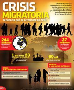 #UnDato | En las últimas dos décadas se han registrado 60 mil muertes de migrantes en el mundo. #Infographic