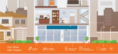 Allegion Canada (@AllegionCanada) | Twitter Security Door, Safety And Security, Security Solutions, Canada, Twitter