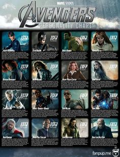 The Avengers Personality Chart