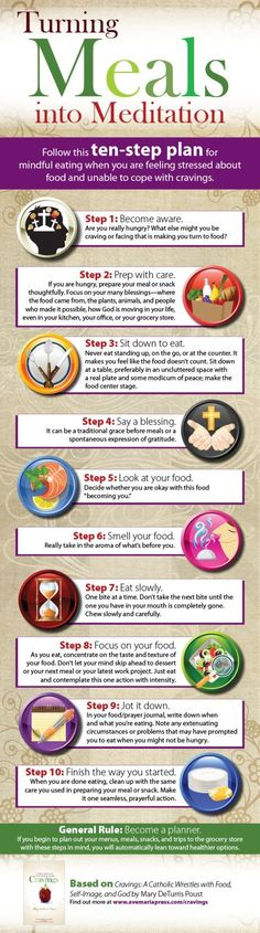 Turning Meals into Meditation -- Follow this ten-step plan for mindful eating when you are feeling stressed about food or unable to cope with cravings.