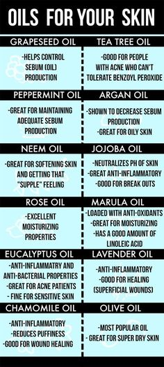 What different oils will do for your skin.: