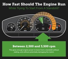 How Fast Should the Engine Run While Trying to Start from a Standstill? Driving Safety, Driving Tips, Driving Stick Shift, Car Trader, How To Clean Headlights, Car Accessories For Guys, Racing Quotes, Learning To Drive, Car Hacks