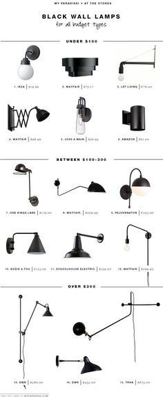 15 favorite black wall light fixtures - http://centophobe.com/15-favorite-black-wall-light-fixtures/ -