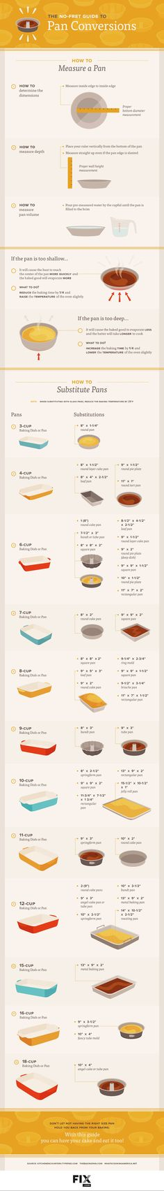 A Guide To Swapping Sizes Of Baking Pans, For Those Who Hate Math