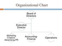 CrosspointBaptistChurchOrganizationalStructureLPng