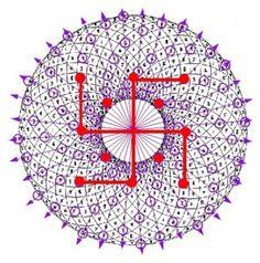 TESLA 3 6 9 con la religión Maya Angelou, Tesla 3 6 9, Nikola Tesla Patents, Nicola Tesla, Tesla Inventions, Tesla Technology, Sacred Geometry Art, Sacred Art, Einstein