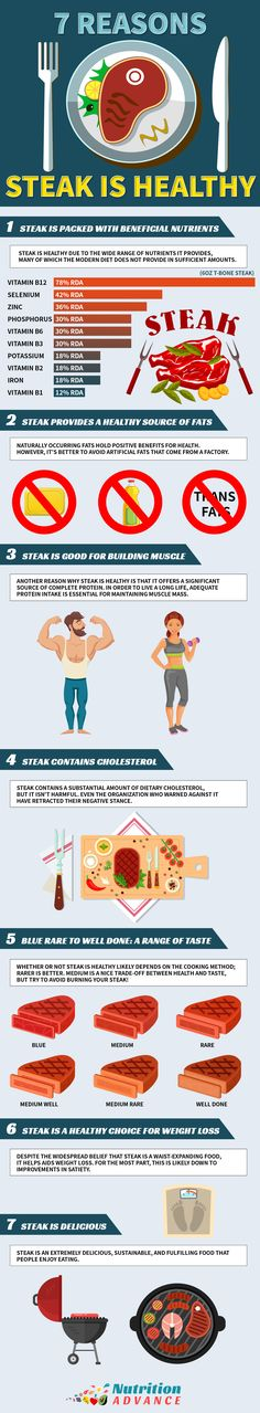 7 Reasons Steak is Healthy (and the Nutrients in Every Cut) - this infographic shows 7 reasons why steak is healthy - and they may be a little surprising! Also, there is a list of the nutrients that every major cut of steak contains - carbs, calories, vitamins and minerals. Steak is a healthy food, and is especially a great choice for low carb and keto diets. More information on why can be found in the article at http://nutritionadvance.com/reasons-steak-is-healthy