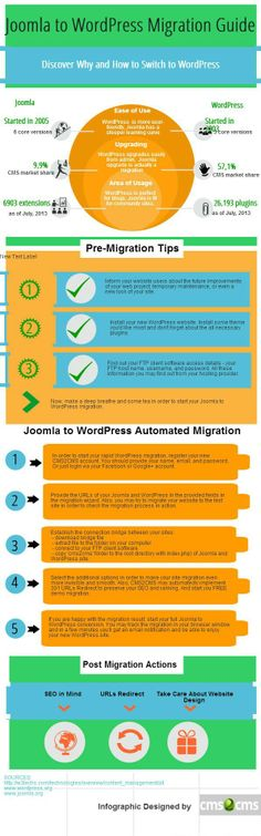 Joomla to WordPress Migration Guide #infografia #infographic #socialmedia