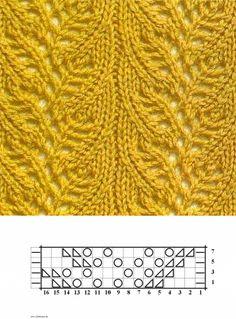 25 Ideas For Crochet Lace Socks Pattern Yarns Lace Knitting Stitches, Lace Knitting Patterns, Knitting Charts, Lace Patterns, Knitting Socks, Hand Knitting, Stitch Patterns, Crochet Motif, Crochet Lace