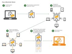 blockchain-technology-infographic.jpg
