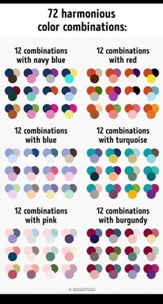 72 harmonious color combinations: 12 combinations 12 combinations with navy blue with red - iFunny :) Dot Painting, Painting Tips, Acrylic Painting Techniques, Painting Tutorials, Abstract Paintings, Acrylic Pouring, Colour Schemes, Color Trends, Nail Color Combos