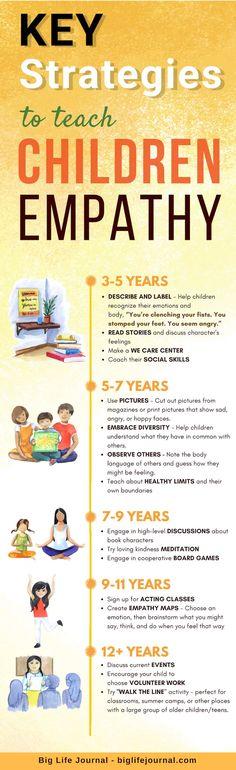 Teaching Empathy, Teaching Kids, Kids Learning, Gentle Parenting, Kids And Parenting, Parenting Hacks, Parenting Classes, Parenting Styles, Parenting Quotes