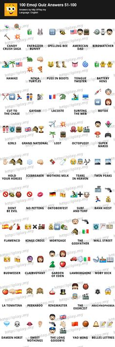 8 Best Guess The Emoji Answers Images In 2014 Guess The Emoji